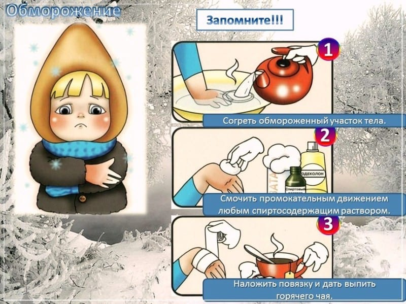 что нужно знать про обморожение